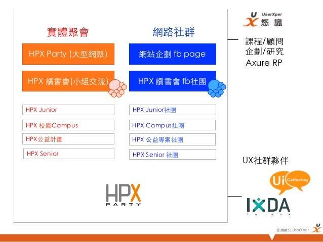 實體聚會               網路社群                                        課程/顧問 HPX Party (大型網聚)    網站企劃 fb page   企劃/研究       ...