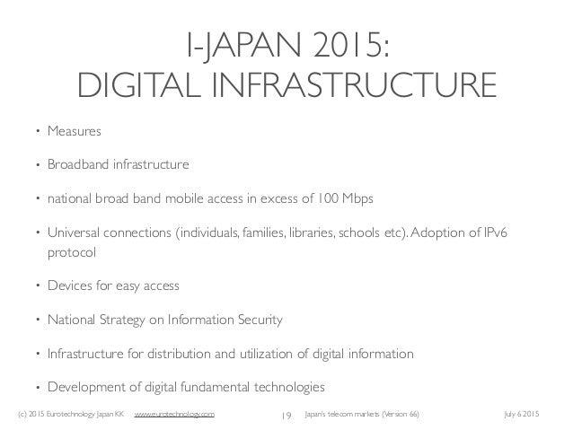 Japan's telecommunication markets