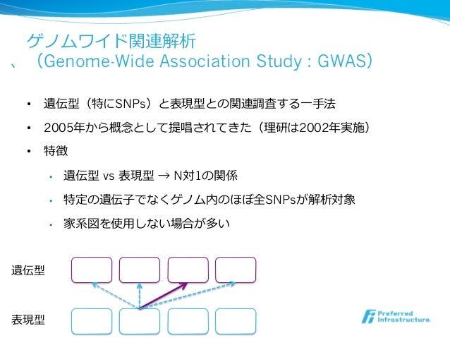 Genome-wide association study identifies 74 loci ...
