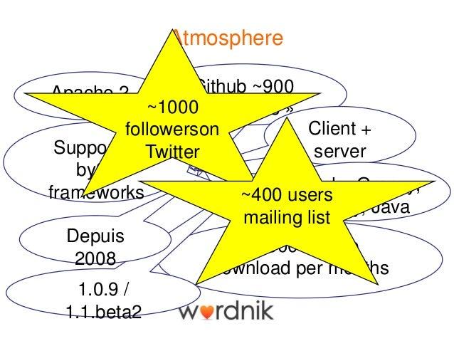 How to write a websocket server side