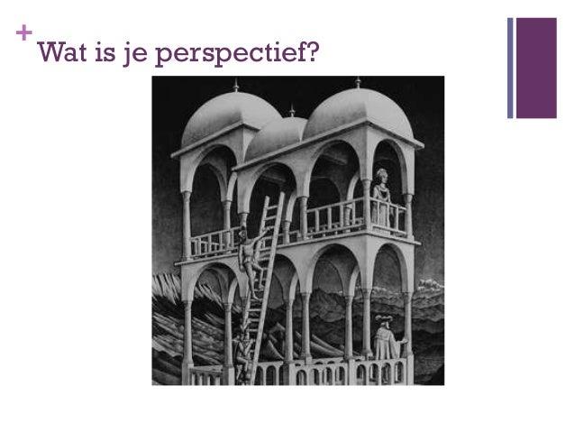 +    Wat is je perspectief?