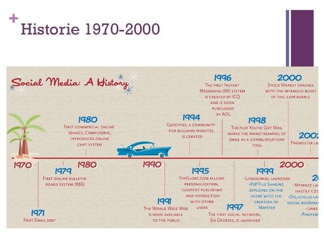 +    Historie 1970-2000