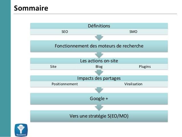 20130122 youseemii-impact-des-reseaux-sociaux sur-le-referencement-naturel Slide 3