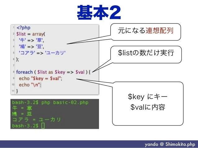 基本2  元になる連想配列  $listの数だけ実行      $key にキー       $valに内容         yando @ Shimokita.php