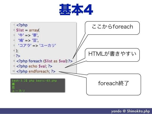 基本4  ここからforeach  HTMLが書きやすい      foreach終了         yando @ Shimokita.php
