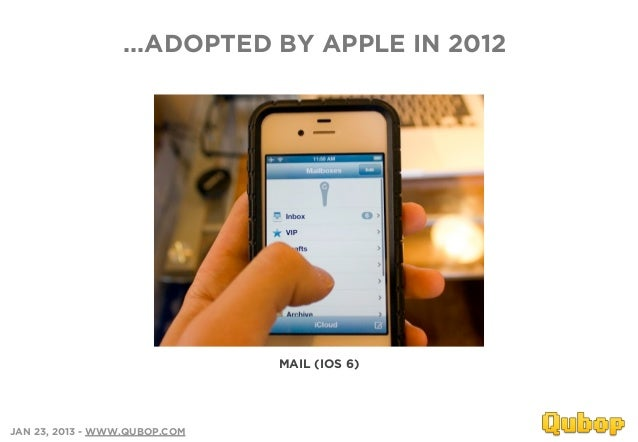 ...ADOPTED BY APPLE IN 2012                               MAIL (IOS 6)JAN 23, 2013 - WWW.QUBOP.COM