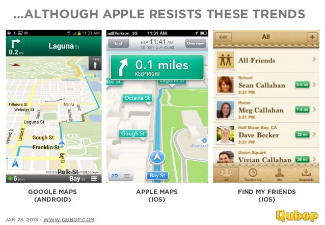 ...ALTHOUGH APPLE RESISTS THESE TRENDS       GOOGLE MAPS             APPLE MAPS   FIND MY FRIENDS        (ANDROID)        ...