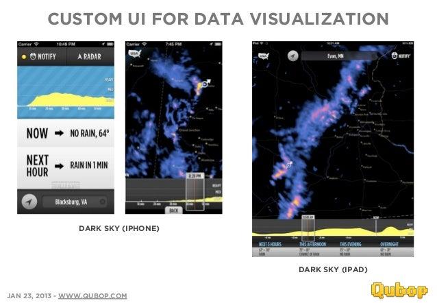 CUSTOM UI FOR DATA VISUALIZATION                DARK SKY (IPHONE)                                    DARK SKY (IPAD)JAN 23...
