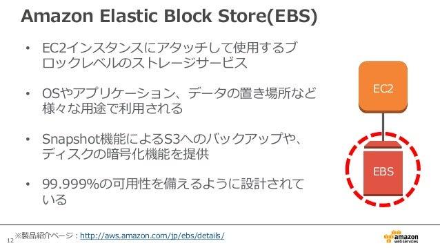 12 Amazon Elastic Block Store(EBS) • EC2インスタンスにアタッチして使用するブ ロックレベルのストレージサービス • OSやアプリケーション、データの置き場所など 様々な用途で利用される • Snapsho...
