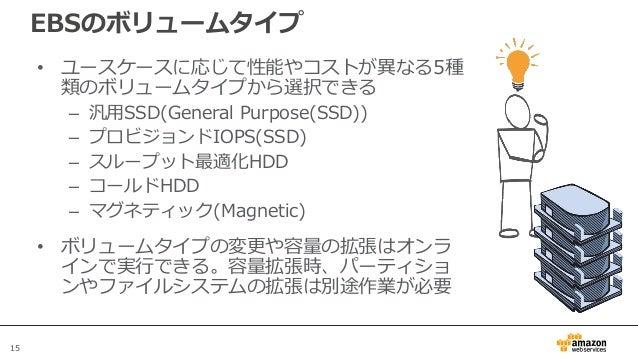 15 • ユースケースに応じて性能やコストが異なる5種 類のボリュームタイプから選択できる – 汎用SSD(General Purpose(SSD)) – プロビジョンドIOPS(SSD) – スループット最適化HDD – コールドHDD – ...