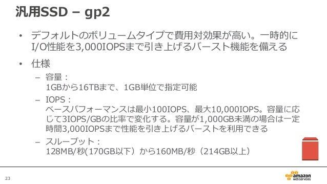 23 汎用SSD – gp2 • デフォルトのボリュームタイプで費用対効果が高い。一時的に I/O性能を3,000IOPSまで引き上げるバースト機能を備える • 仕様 – 容量: 1GBから16TBまで、1GB単位で指定可能 – IOPS: ベ...