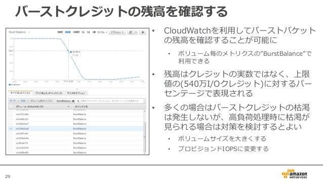 """29 バーストクレジットの残高を確認する • CloudWatchを利用してバーストバケット の残高を確認することが可能に • ボリューム毎のメトリクスの""""BurstBalance""""で 利用できる • 残高はクレジットの実数ではなく、上限 値の..."""