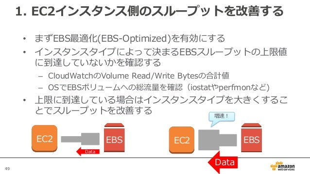 49 1. EC2インスタンス側のスループットを改善する • まずEBS最適化(EBS-Optimized)を有効にする • インスタンスタイプによって決まるEBSスループットの上限値 に到達していないかを確認する – CloudWatchのV...