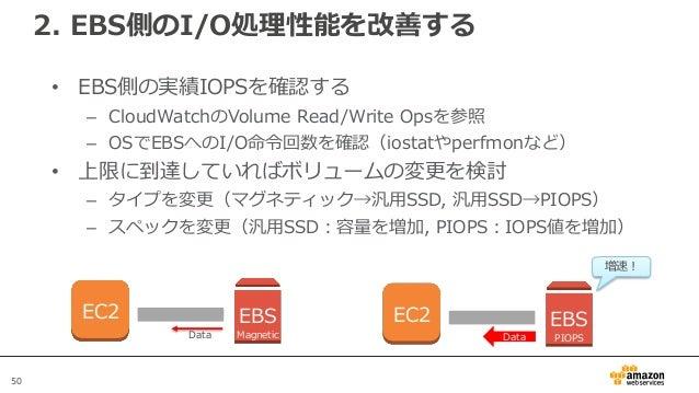 50 2. EBS側のI/O処理性能を改善する • EBS側の実績IOPSを確認する – CloudWatchのVolume Read/Write Opsを参照 – OSでEBSへのI/O命令回数を確認(iostatやperfmonなど) • ...