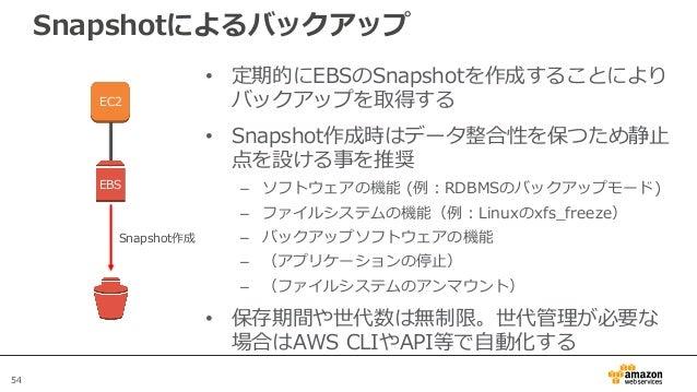 54 Snapshotによるバックアップ EC2 EBS • 定期的にEBSのSnapshotを作成することにより バックアップを取得する • Snapshot作成時はデータ整合性を保つため静止 点を設ける事を推奨 – ソフトウェアの機能 (例...