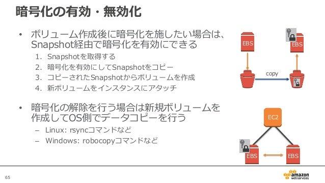 65 暗号化の有効・無効化 • ボリューム作成後に暗号化を施したい場合は、 Snapshot経由で暗号化を有効にできる 1. Snapshotを取得する 2. 暗号化を有効にしてSnapshotをコピー 3. コピーされたSnapshotからボ...
