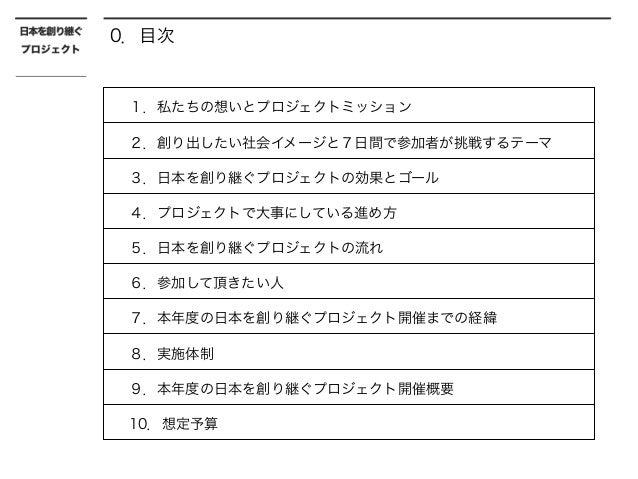 20130125 日本を創り継ぐプロジェクト Slide 2
