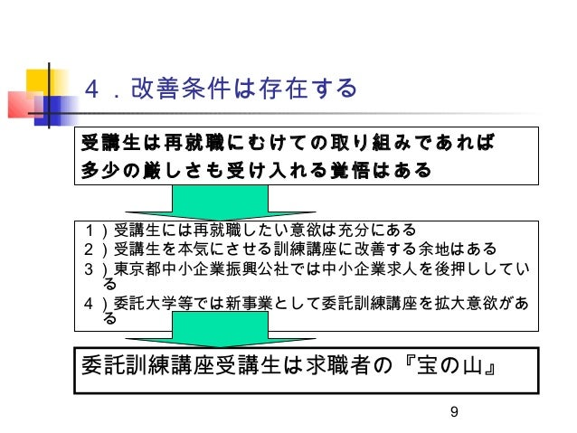 4.改善条件は存在する受講生は再就職にむけての取り組みであれば多少の厳しさも受け入れる覚悟はある1)受講生には再就職したい意欲は充分にある2)受講生を本気にさせる訓練講座に改善する余地はある3)東京都中小企業振興公社では中小企業求人を後押しして...