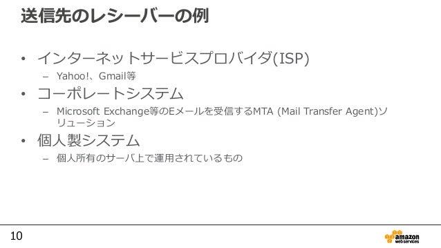 10 送信先のレシーバーの例 • インターネットサービスプロバイダ(ISP) – Yahoo!、Gmail等 • コーポレートシステム – Microsoft Exchange等のEメールを受信するMTA (Mail Transfer Agen...