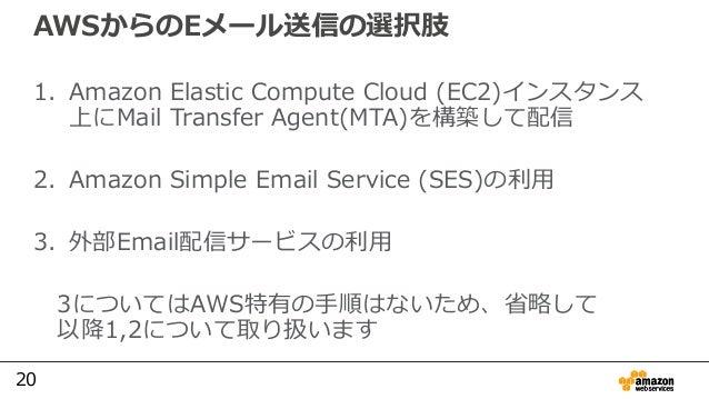 20 AWSからのEメール送信の選択肢 1. Amazon Elastic Compute Cloud (EC2)インスタンス 上にMail Transfer Agent(MTA)を構築して配信 2. Amazon Simple Email S...