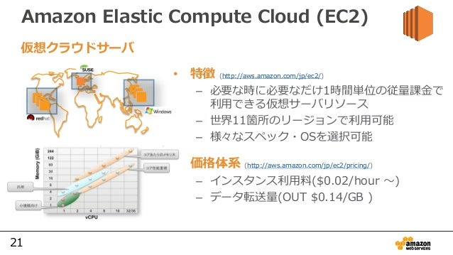 21 Amazon Elastic Compute Cloud (EC2) • 特徴 (http://aws.amazon.com/jp/ec2/) – 必要な時に必要なだけ1時間単位の従量課金で 利用できる仮想サーバリソース – 世界11箇所...