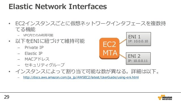 29 Elastic Network Interfaces • EC2インスタンスごとに仮想ネットワークインタフェースを複数持 てる機能 – VPC内でのみ利用可能 • 以下をENIに紐づけて維持可能 – Private IP – Elasti...