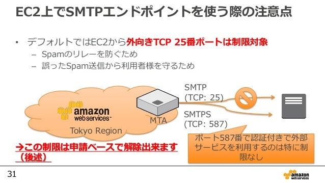 31 EC2上でSMTPエンドポイントを使う際の注意点 • デフォルトではEC2から外向きTCP 25番ポートは制限対象 – Spamのリレーを防ぐため – 誤ったSpam送信から利用者様を守るため Tokyo Region SMTP (TCP...