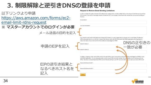 34 3. 制限解除と逆引きDNSの登録を申請 以下リンクより申請 https://aws.amazon.com/forms/ec2- email-limit-rdns-request ※ マスターアカウントでのログインが必要 DNSの正引きの...