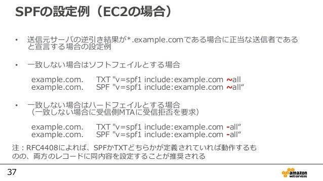 """37 SPFの設定例(EC2の場合) • 送信元サーバの逆引き結果が*.example.comである場合に正当な送信者である と宣言する場合の設定例 • 一致しない場合はソフトフェイルとする場合 example.com. TXT """"v=spf1..."""