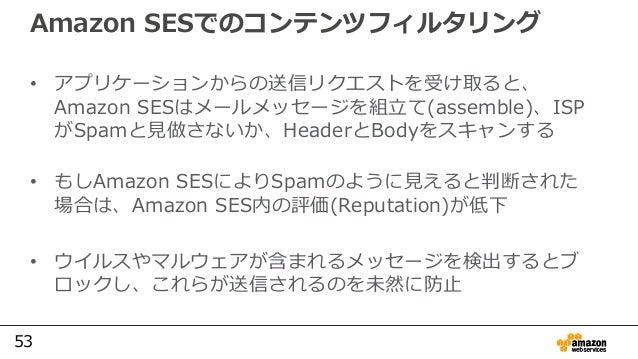 53 Amazon SESでのコンテンツフィルタリング • アプリケーションからの送信リクエストを受け取ると、 Amazon SESはメールメッセージを組⽴て(assemble)、ISP がSpamと見做さないか、HeaderとBodyをスキャ...
