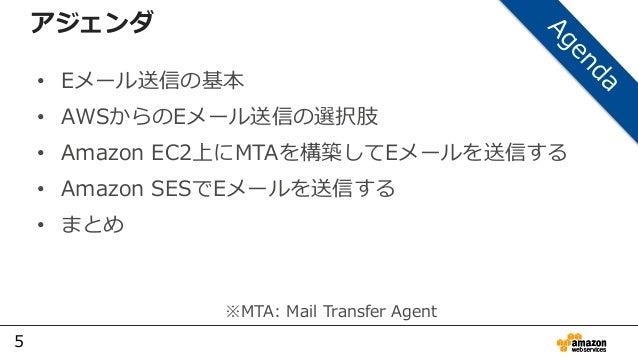 5 アジェンダ • Eメール送信の基本 • AWSからのEメール送信の選択肢 • Amazon EC2上にMTAを構築してEメールを送信する • Amazon SESでEメールを送信する • まとめ ※MTA: Mail Transfer Ag...
