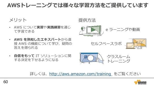 60 詳しくは、http://aws.amazon.com/training をご覧ください メリット • AWS について実習や実践練習を通じ て学習できる • AWS を熟知したエキスパートから直 接 AWS の機能について学び、疑問の 答...