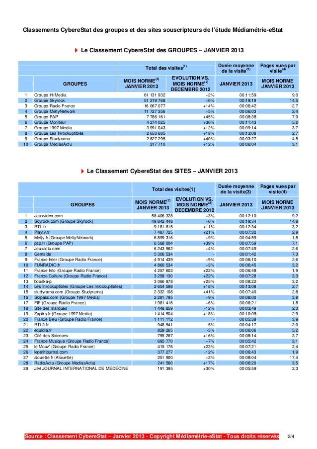 eStat Mediametrie - La fréquentation des sites Internet (06.03.13) Slide 2