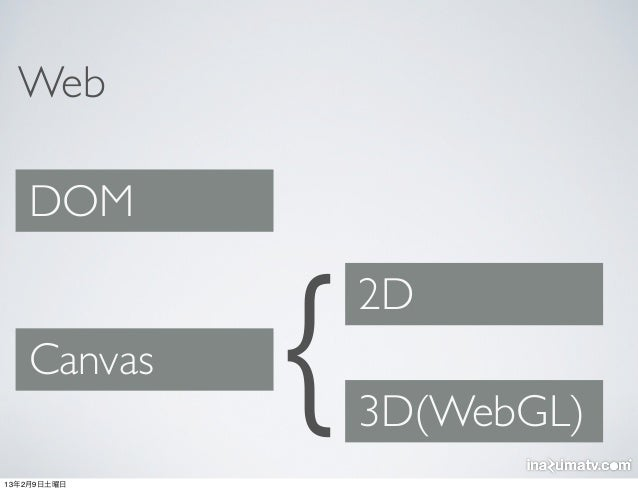 Web   DOM   Canvas    {   2D                 3D(WebGL)13年2月9日土曜日