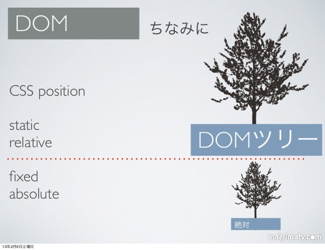 DOM           ちなみに  CSS position  static  relative          DOMツリー  fixed  absolute                        絶対13年2月9日土曜日