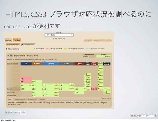 HTML5, CSS3 ブラウザ対応状況を調べるのに  caniuse.com が便利です  http://caniuse.com/13年2月9日土曜日