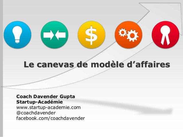Le canevas de modèle d'affairesCoach Davender GuptaStartup-Académiewww.startup-academie.com@coachdavenderfacebook.com/coac...