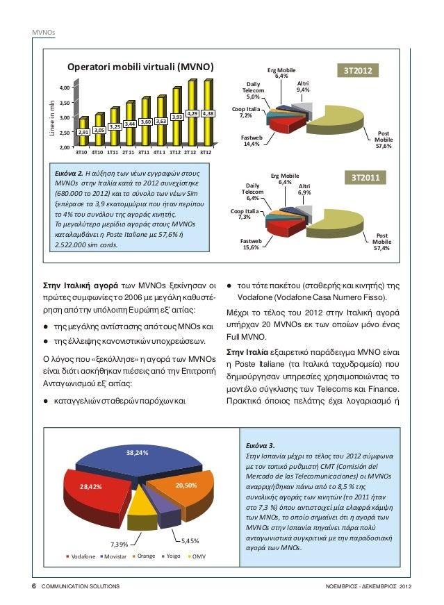 Άρθρο MVNO στο Communication Solutions Slide 3