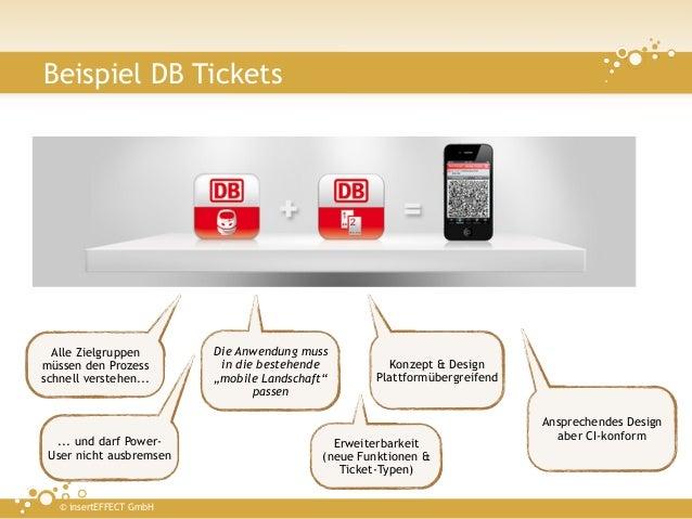 Beispiel DB Tickets  Alle Zielgruppen       Die Anwendung mussmüssen den Prozess        in die bestehende           Konzep...