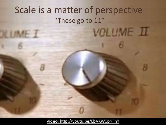 """Scale is a matter of perspective          """"These go to 11""""       Video: http://youtu.be/EbVKWCpNFhY"""