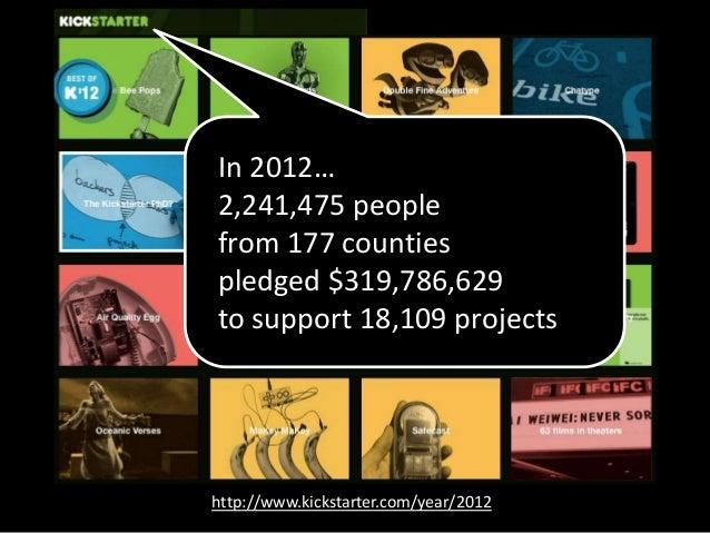 http://www.kickstarter.com/year/2012