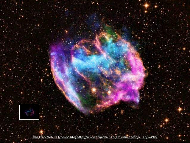 The Crab Nebula (composite) http://www.chandra.harvard.edu/photo/2013/w49b/