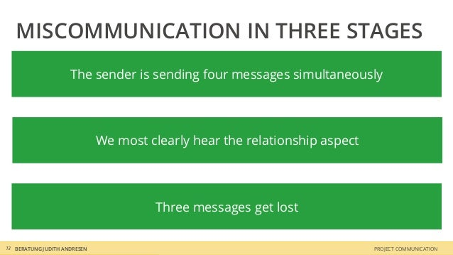 MISCOMMUNICATION IN THREE STAGES                     The sender is sending four messages simultaneously                   ...
