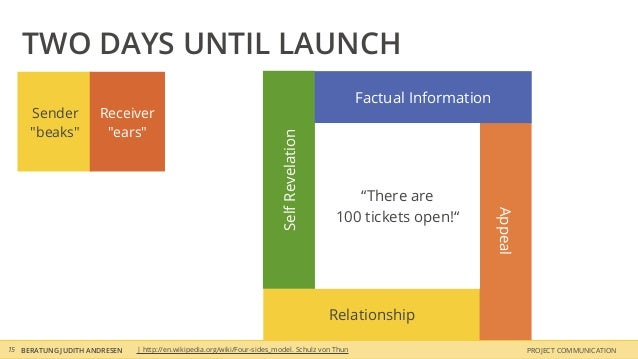 TWO DAYS UNTIL LAUNCH                                                                                                 Fact...