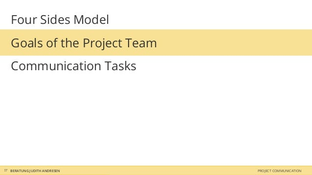 Four Sides Model   Goals of the Project Team   Communication Tasks17 BERATUNG JUDITH ANDRESEN    PROJECT COMMUNICATION
