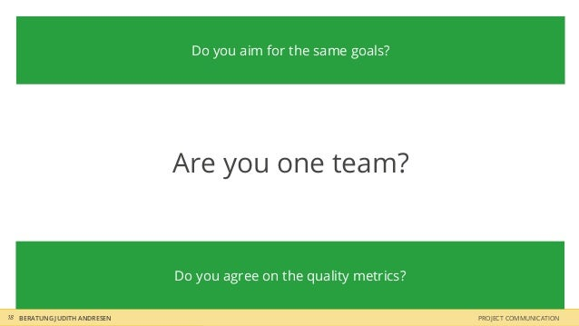 Do you aim for the same goals?                              Are you one team?                              Do you agree on...