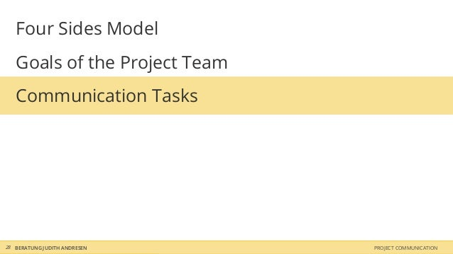 Four Sides Model   Goals of the Project Team   Communication Tasks28 BERATUNG JUDITH ANDRESEN    PROJECT COMMUNICATION