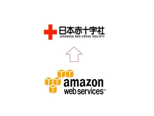 タイムチャート:    33月1144日  日本赤十字社様との打ち合わせ  33月1155日  サイト復旧  33月1177日  義援金管理システム稼働開始