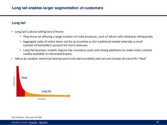 Web-based business models in 2013