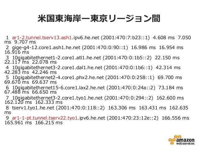 GREでMulticastの⼿手順 !  VPCを作る !  インスタンス起動 • Protocol番号47(GRE)はお互い通信可能に設定 !  カーネルパラメータを設定 • ICMP、IGMPに答える⽤用に設定 • IP転送設定...